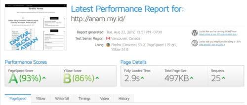 Kecepatan Loading Website anam.my.id - Optimasi SEO On Page